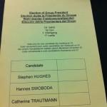 Stimmzettel der Wahl
